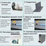 Шкаф сухого хранения SD-1106-02, 2%RH, 1160 л., Totech